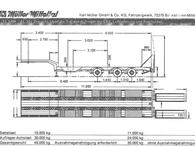 Müller-Mitteltal TS
