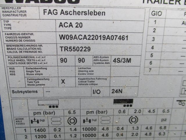F-A-G Andere