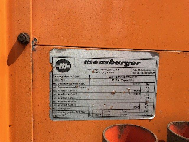 Meusburger -
